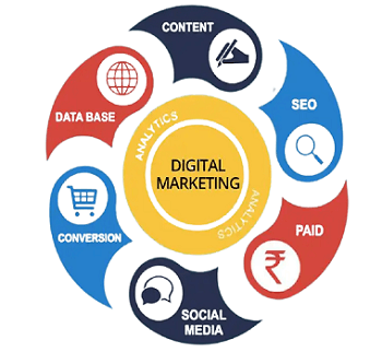 Digital-Marketing Services